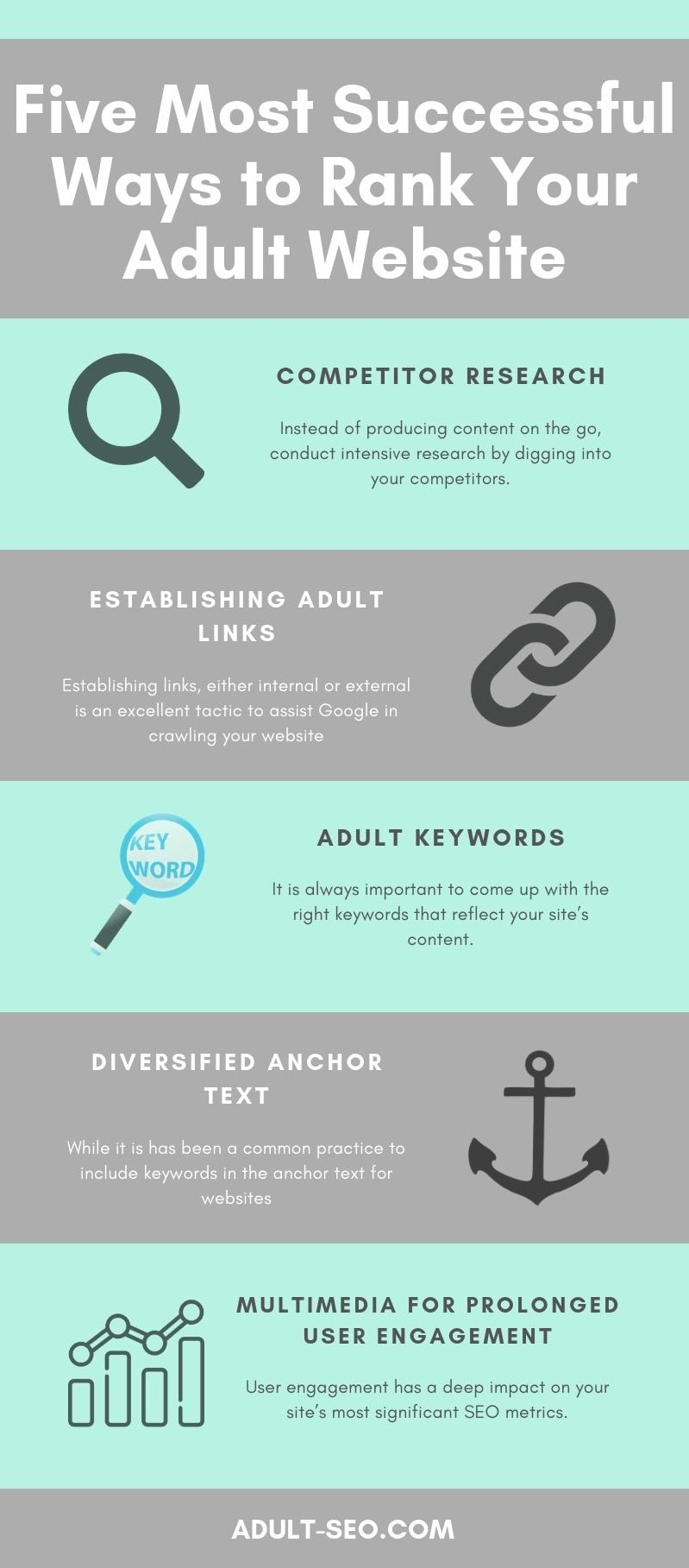 Five Most Successful Ways to Rank Your Adult Website
